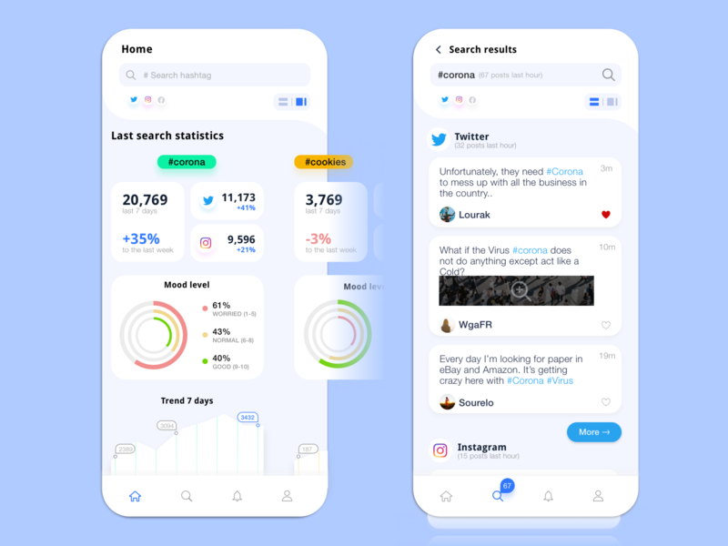 Mobile App: Searching posts over social channels