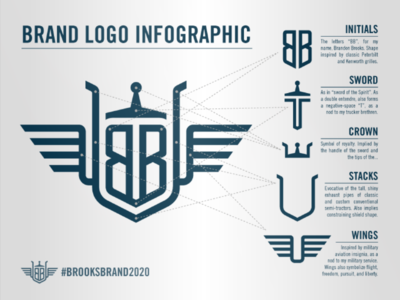 Brand Mark Infographic
