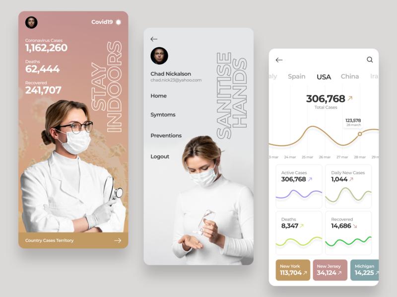 Covid19 App Interface