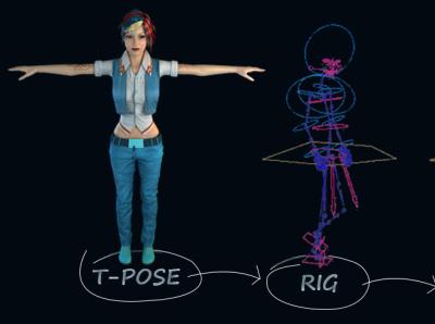 3D character riggers with 3D Game Art Studio characterriggingservice characteranimationstudio characterrigging characteranimation