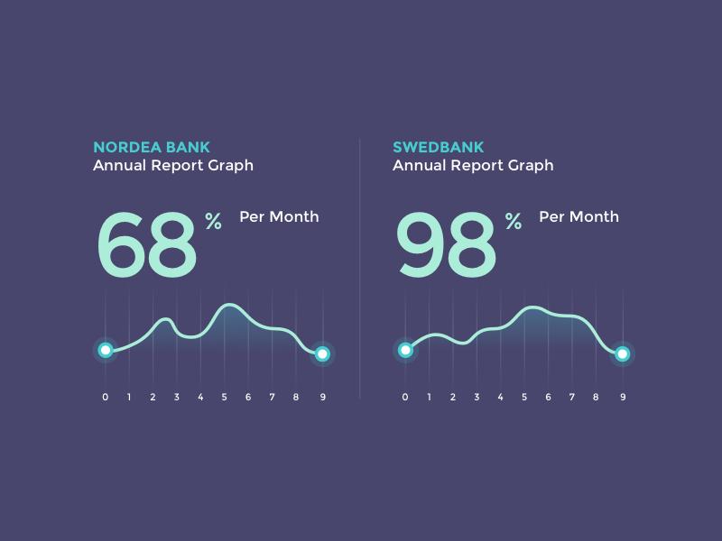 Graph sketch percent annual report graph