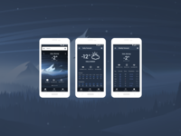 Weather app for Android