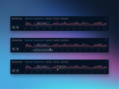 Playback component for a tracking software ux ui software ui component product element tooltip checkbox dashboard play chart tracking graph playback component dark ui saas app design web design uiux product design