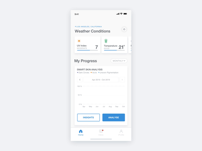 My Skin Fitness - iOS App - Home Scroll Interaction ios app skin skincare motion graphics scroll animation ux ui beauty cosmetic clean artificial intelligence ai product design interaction medical health sketch mobile