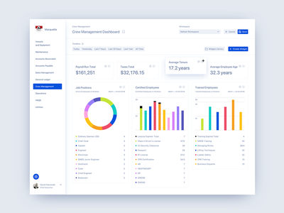 MarineCFO - Dashboard Edit interface sketch clean blue flat web app design ux ui dashboard chart