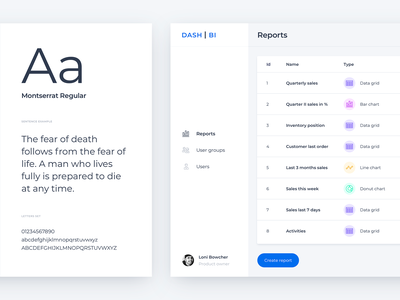 Dashboard BI Styles minimal web interface clean sketch blue app dashboard ux ui