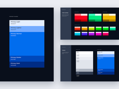 Dashboard BI Colors dashboard clean sketch minimal interface design app ux ui