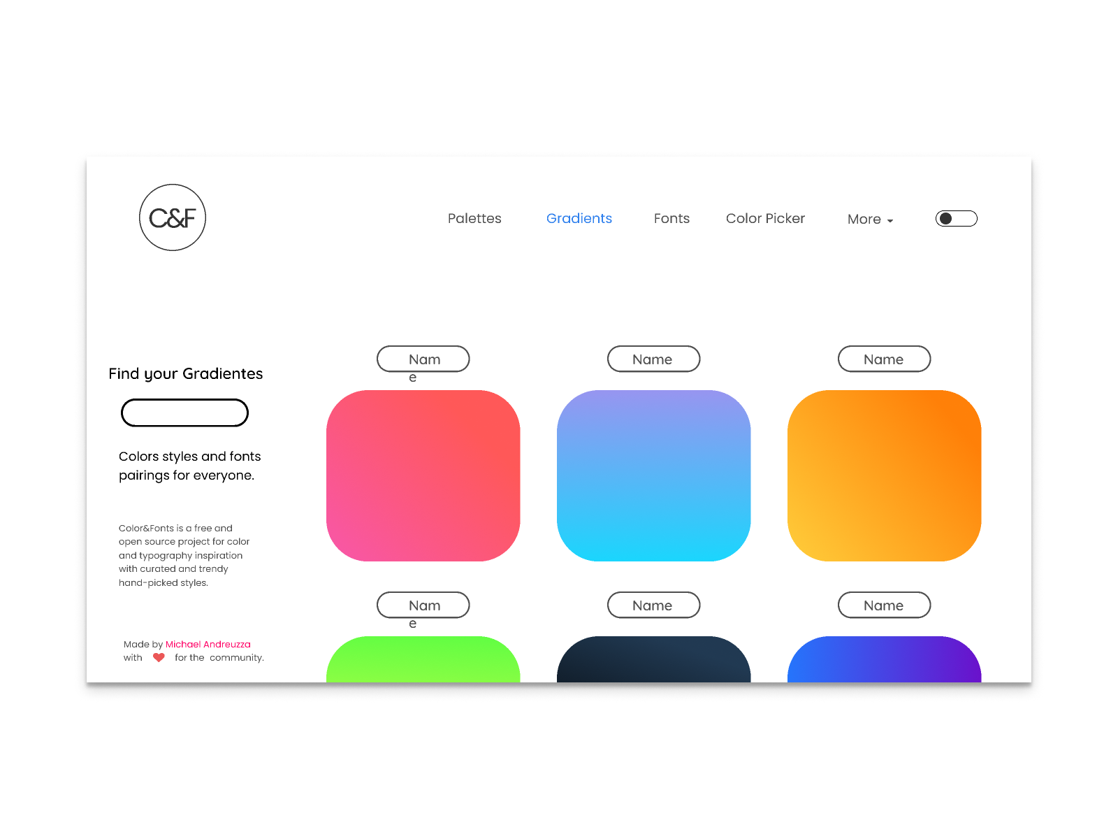 Dribbble - figma png by Michael Andreuzza