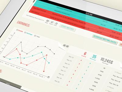 Shnips graph application data info-graphics idols