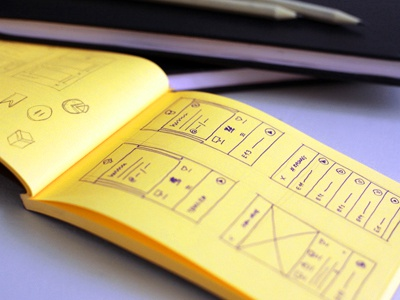 Wireframing concept hand drawn wireframing sketchbook sketching videos laugh profile ios application lol comedy