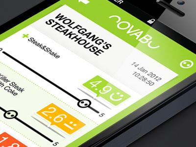 NOVABU rank grading application mobile iphone food restaurants credible social