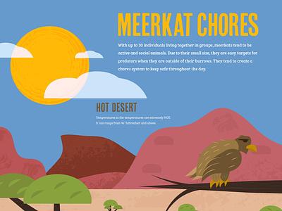 Infographic Illustration graphic design design zoo exhibit design meerkat desert tawny eagle eagle illustration