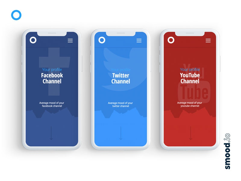Smood.io Mobile Channels social media responsive design mobile app ux ui artificial intelligence ai