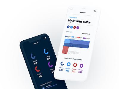 deepmood mobile stats analytics dashboard analytics chart social media stats dashboard design uiux ui dashboard ui