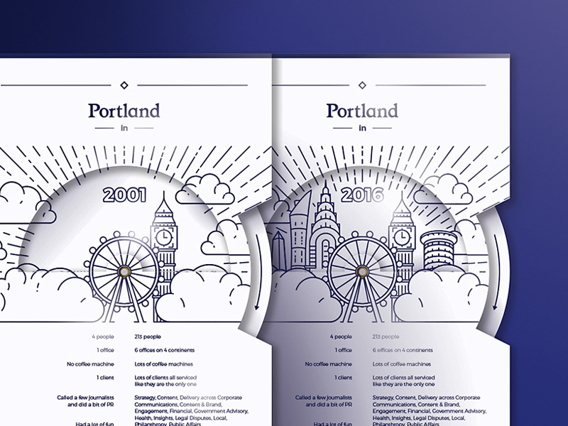 Portland's 15th Birthday Party | INVITE DESIGN wheel portland communications rhox invitation invite interactive illustration packaging die cut