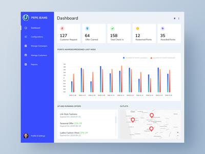 Dashboard Design webdesign web app ceffectz design ui ux ui ux product task schedule chart dashboard design dashboard