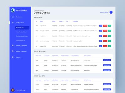 Dashboard Design chart task product schedule webdesign dashboard web uiux design ui ux