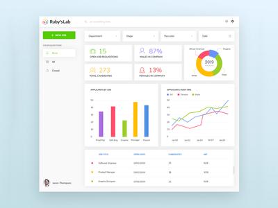 Dashboard Design dashboard design clean dashboard uiux webdesign web minimal app design ui ux