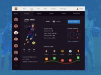 Player Analysis Tablet Interface