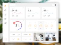 #DailyUI #021 | Home Monitoring Dashboard