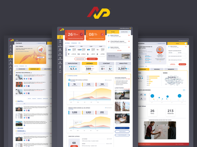 Advanced Placement UI web design webdesign uiuxdesign ui design dashboard webapp app uidesign uiux ux ui