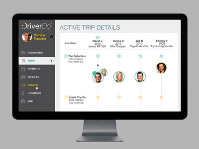 Active trip details
