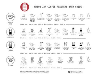 Mason Jar Coffee Roasters Brew Guide