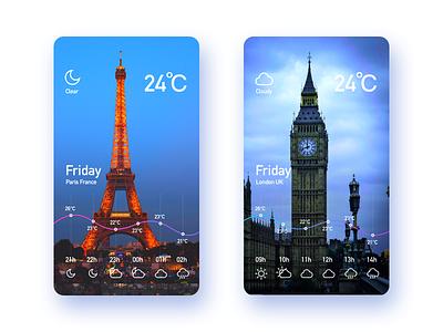 #Daily UI 037-Weather weather 037 app ui dailyui