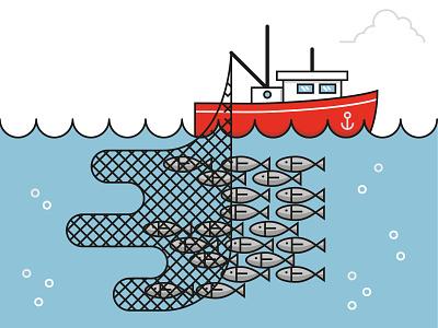 Overfishing fishing overfishing boat net sea trawler