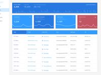 User Data Dashboard