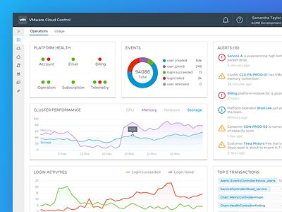 Dashboard exploration enterprise ux platform vmware health status vmwaredesign service monitor cloud dashboard
