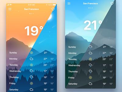 Natural Weather Concept + Bonus app clouds concept flat illustration minimal mountain rain ui ux weather ios