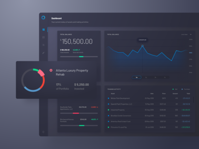 OpenFinance – Dashboard dark-mode ux ui tokens blockchain trade panel cryptocurrency trading darkmode chart mode dark dashboard