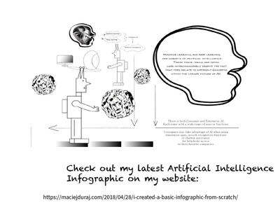 Infographic Related to AI dl deeplearlning ml machinelearning visualdiagram infographics artificial intelligence artificialintelligence