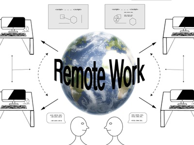 Remote Work software globalism collaboration remotework