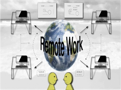 Remote Work 2 collaboration remotework desktop software telecommute working remotely remote work