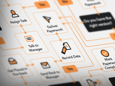 Flowchart infographic vector black orange process arrows