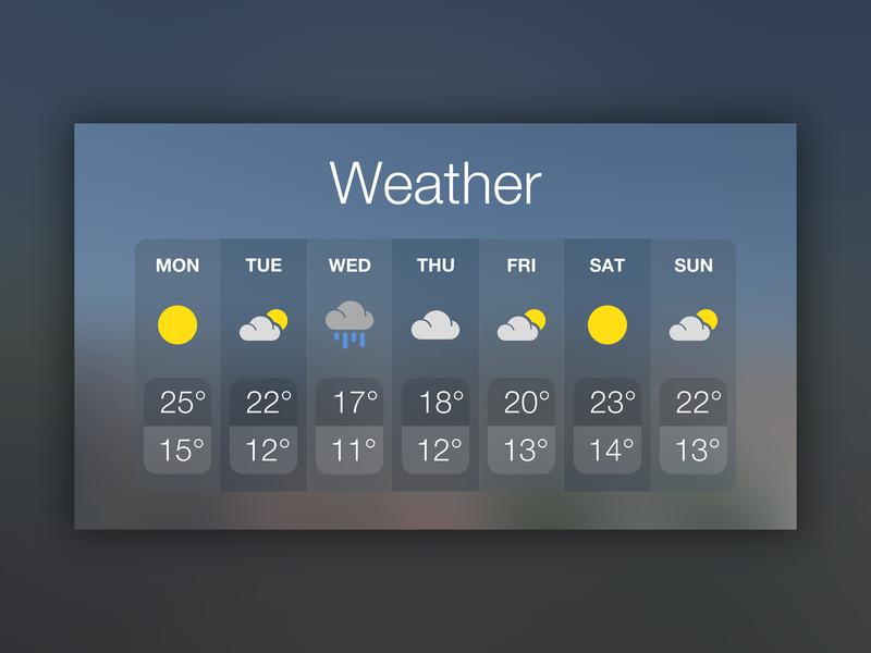 Weather mockup app weather app weather ui minimal illustration inkscape vector svg