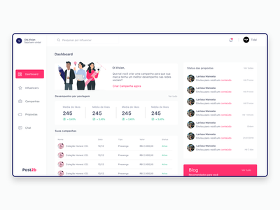 Dashboard Post2b uidaily app concept dashboard design dashboard ui dashboad uxdesign uidesign ux uiux ui