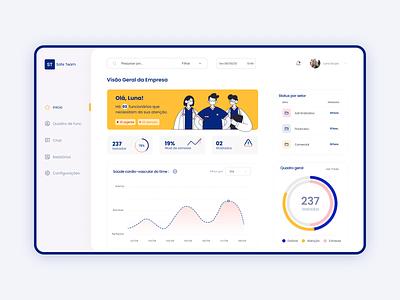 Dashboard - Safe Bio dashboard app dashboard ui ui ux uiux