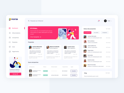 Dashboard | Post2b The Influencer House ui ux dashboard design dashboard ui webdesign design app system dashboad app concept uiux