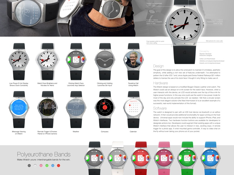 My iWatch Concept - Overview iwatch