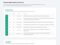 TeamInsights Report Summary