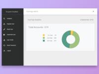 Analytics Page