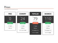 Prices Columns