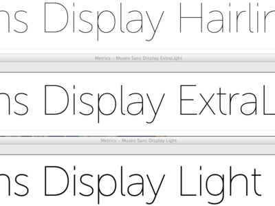 Overview Museo Sans Display Weights