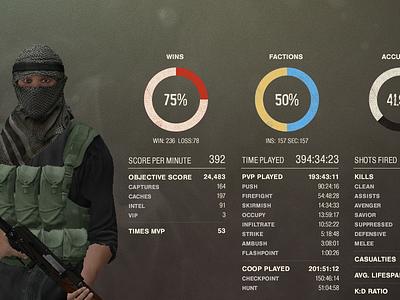 Statted Up game ui interface stats grunge minimal