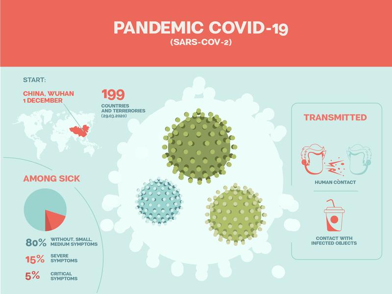 Pandemic COVID-19 symptoms vectorart vector vector illustration adobe illustrator illustration virus coronavirus medicine get sick transmitted covid-19 covid19 pandemic infographics