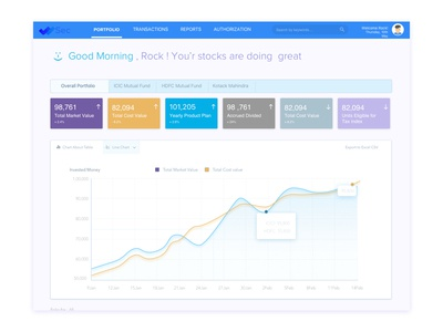 SEC Financial application Dashbaord design product animation interaction ui ux