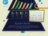 Xmas tree-shaped infographic, BIG